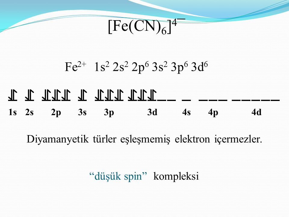 [Fe(CN)6]4¯ Fe2+ 1s2 2s2 2p6 3s2 3p6 3d6. 1s. 2s. 2p. 3s. 3p. 3d. 4s. 4p. 4d. Diyamanyetik türler eşleşmemiş elektron içermezler.